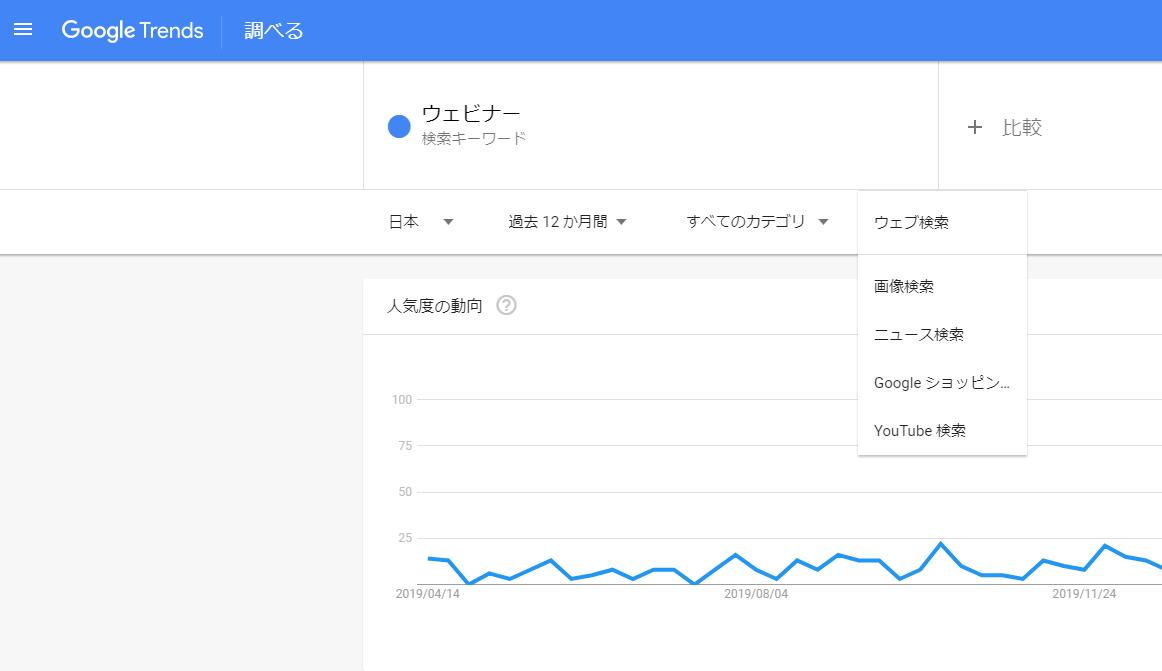 googleトレンド②